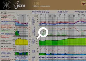 pogoda-icm_akademia-żeglowania